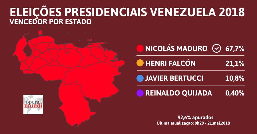 venezuela eleicao fb resultadosven22