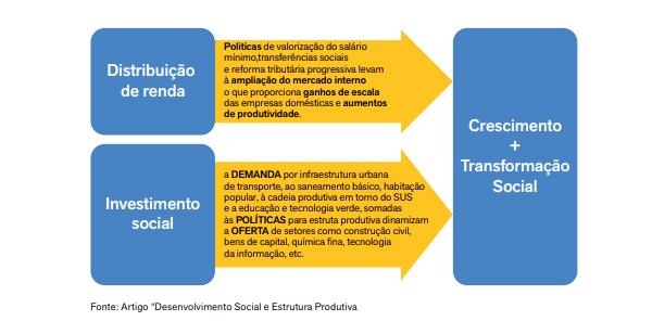 ctbpelaretomadaedesenvolvimentosocial